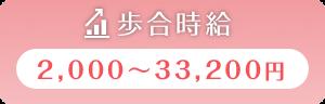 歩合時給2000〜33200円